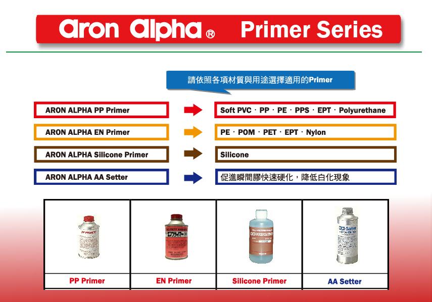 各種處理劑 (Primer) 系列